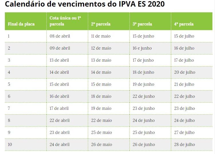 Divulgado calendário de pagamento e emissão do boleto do IPVA 2020
